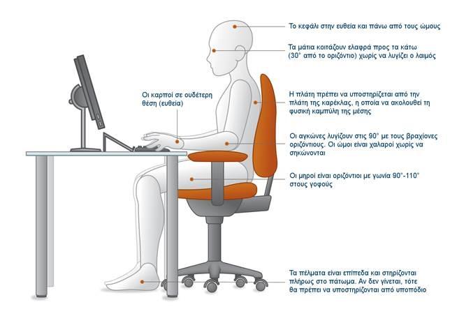 Ακατάλληλες θέσεις εργασίας σε Meeter Greeters & Ψηφιακά Καταστήματα